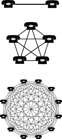 Tipos de redes